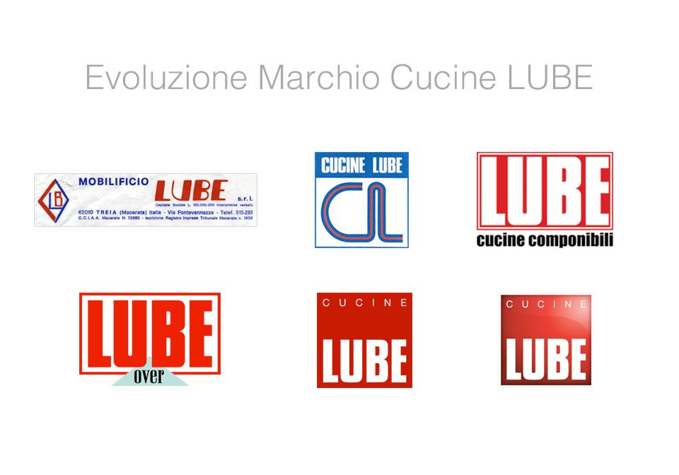 GruppoLUBE - Kitchens Lube Official Website