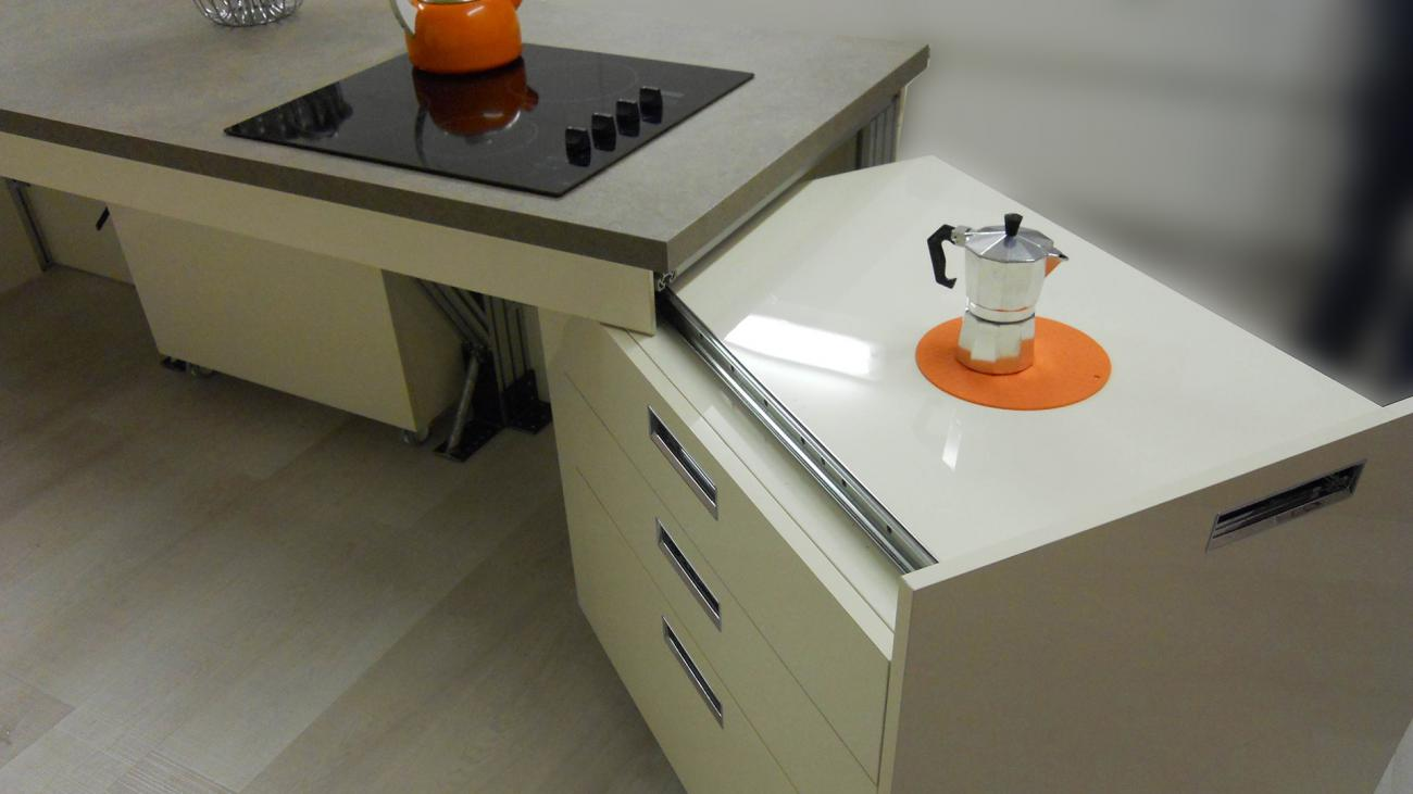 Friendly Kitchen - El prototipo